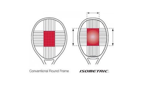 Pilih Bentuk Frame Kepala Raket Isometrik atau Oval
