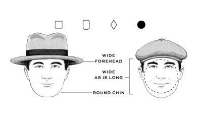 Untuk Wajah Bulat dan Oval Hindari Topi yang Juga Berbentuk Bulat