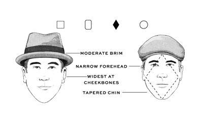 Untuk Wajah Diamond Topi yang Membuat Dahi Terkesan Simetris Lebih Diutamakan