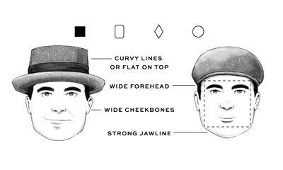 Untuk Wajah Persegi Lebih Cocok dengan Topi Berbentuk Bulat